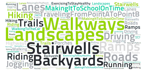 word-cloud-paths-of-travel-rectangleword-cloud-paths-of-travel-rectangle